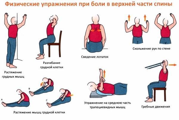 Как лечить артроз грудного отдела позвоночника