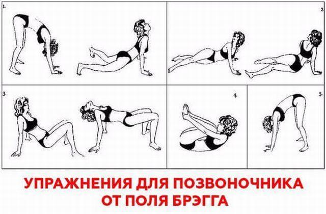 Упражнения для позвоночника Поля Брэгга