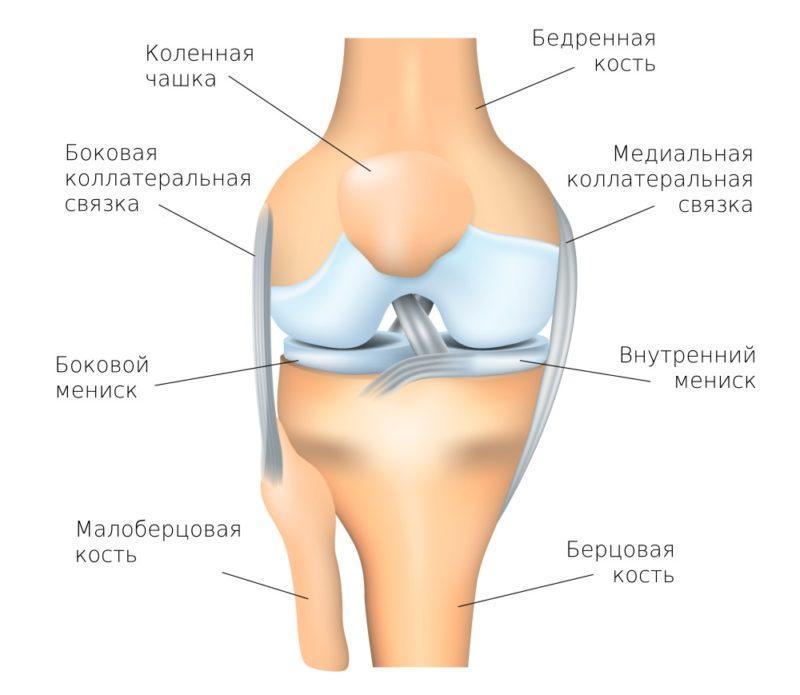 Как лечить перелом мыщелка коленного сустава