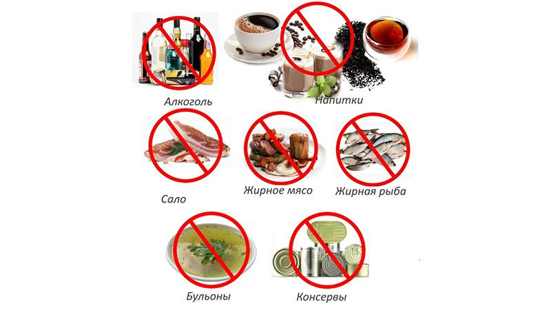 Основные принципы питания при пяточной шпоре