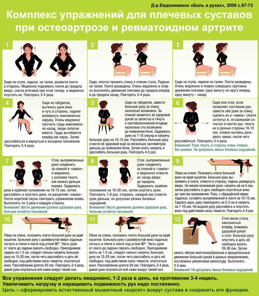Упражнения для разработки плечевого сустава при артрозах