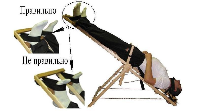 Что такое качели Яловицына